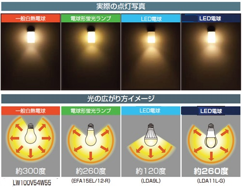 led_4