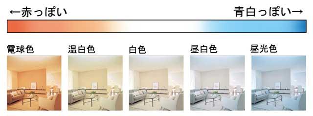 led_5